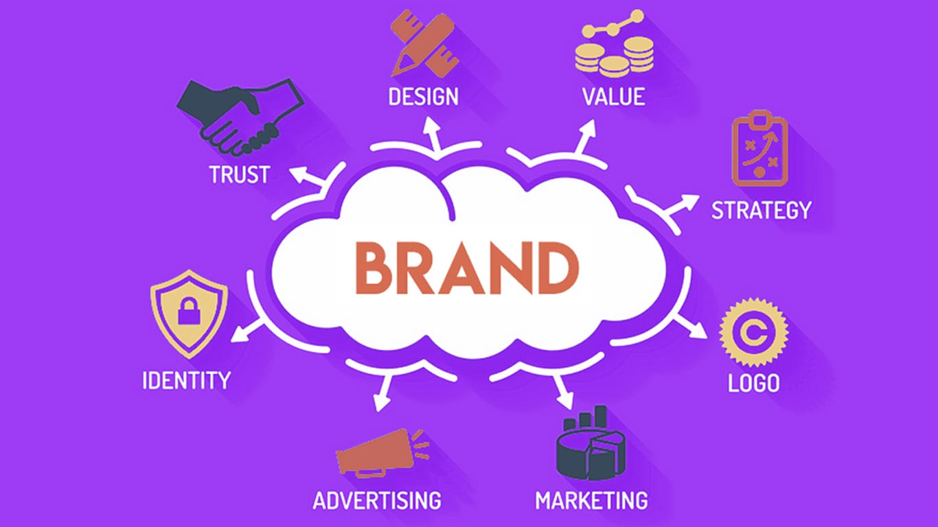 what is a brand image